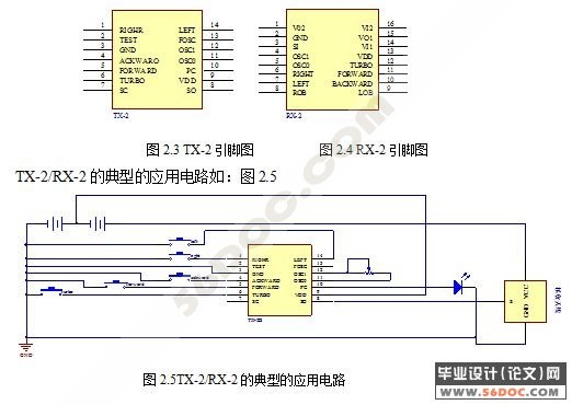 脉搏测量器的设计(仿真 pcb图 电路图 程序)