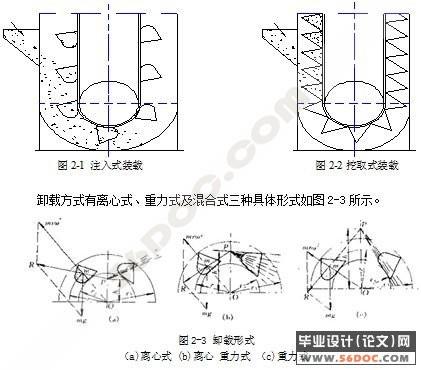 斗式提升机主要结构