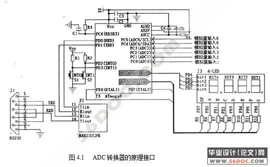 avr单片机(atmega8)试验仪的设计