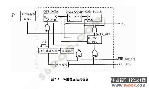 采用protel实现ad转换器的电路板设计