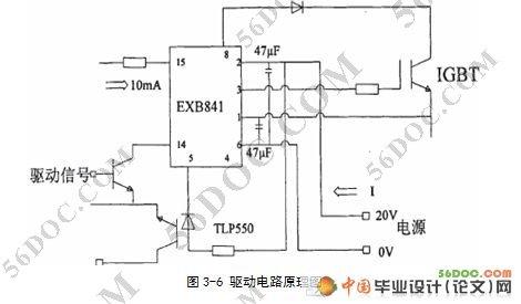 脉宽调制(pwm)信号,从而控制功率变换电路元件的通断