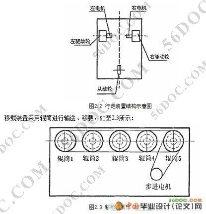 转运小车控制系统硬件设计论文(agv)_电气_文库163()