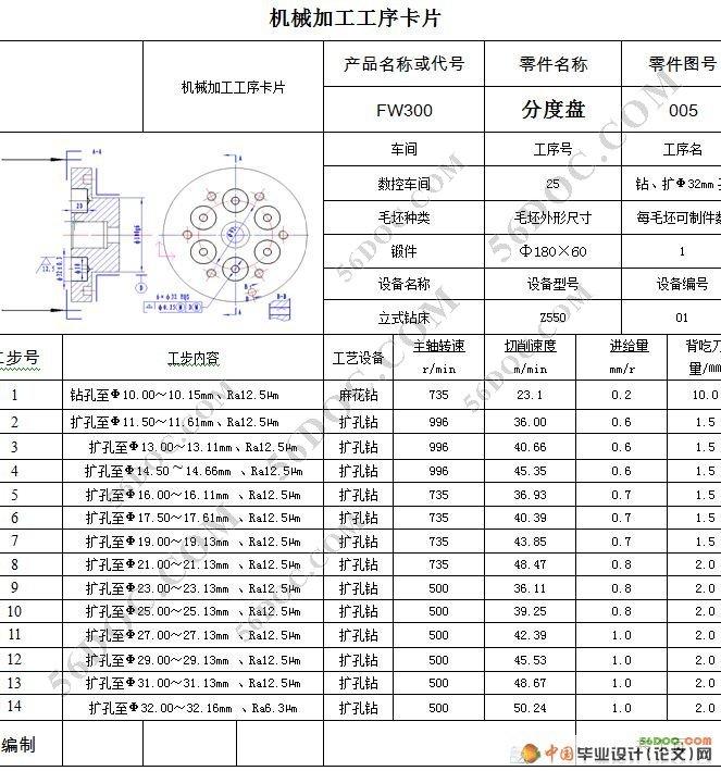 的机械加工数控及编制程序奶粉(工艺v数控)美赞臣课程包装设计图片
