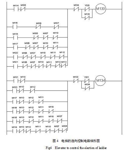 plc接线图用什么软件画