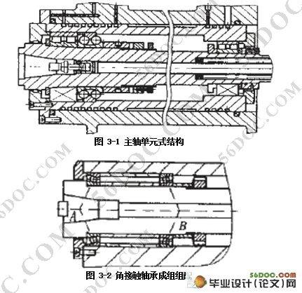 数控铣床的主轴箱结构设计(含cad零件图和装配图) 液压系统在组合机床