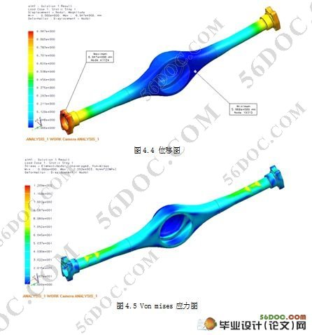 汽车驱动桥桥壳的强度分析(有限元分析ansys)