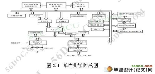 电压监测统计仪的研究(附pcb,程序,实物图,电路原理图