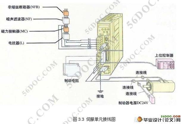 数控技术毕业设计(论文)-拔销器零件加工装配