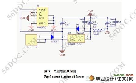 连续波腔衰荡光谱系统的电路设计与应用