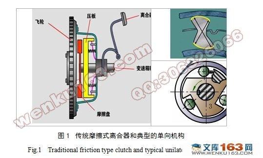 新型摩擦式单向离合器设计