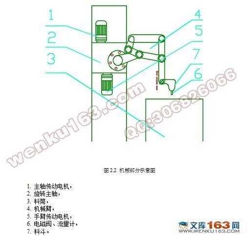 定量给料机控制系统设计(附电气