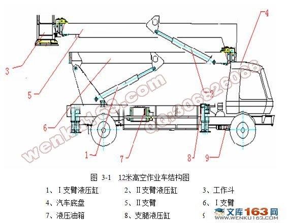 工程机械机电液一体化所具备的功能答:简单的讲机电液一体化就是:电气