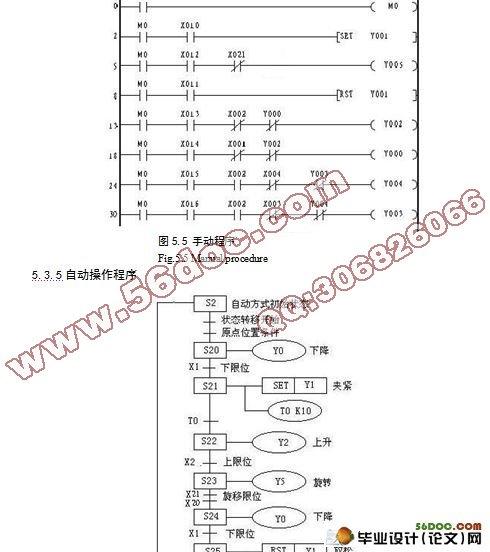 基于plc控制的通用翻转机械手的设计
