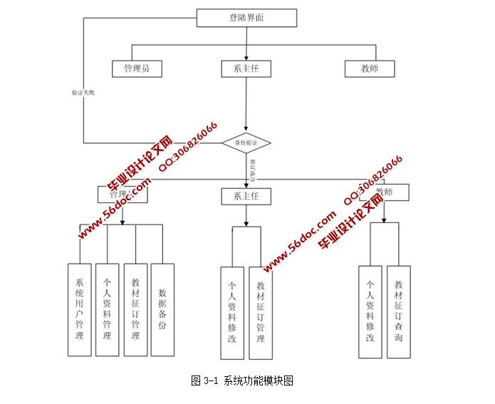电路与系统课本