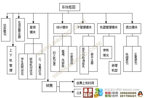 第6篇数字电路pdf下载