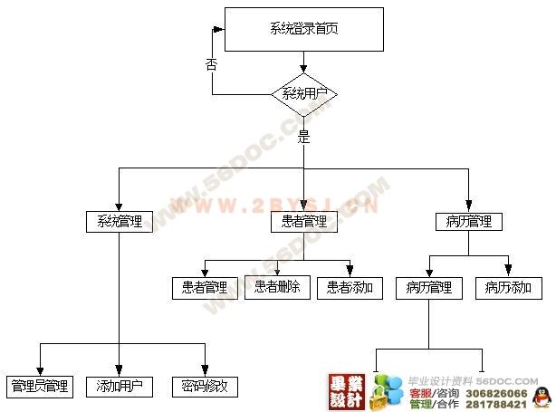 电路 电路图 电子 设计 素材 原理图 614_455