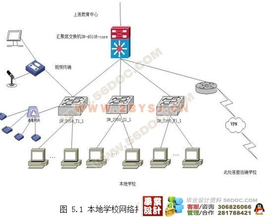 某中学校园网络工程方案设计 简易校园办公局域网络的设计与组 计算机