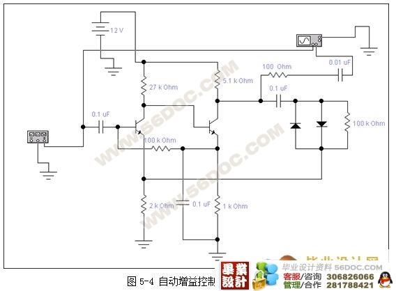 电力载波通信电路研究(接收调制技术)