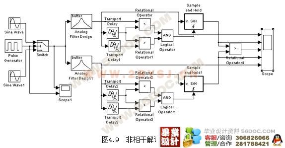 基于simulink的数字通信系统仿真采用2fsk调制技术