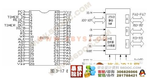 基于单片机的模糊pid温度控制系统设计