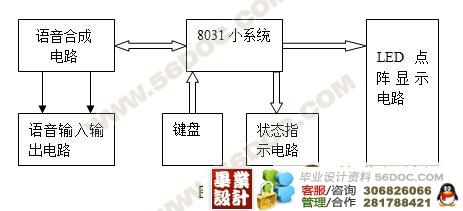 1.1 关于at89c51单片机8 3.1.3 复位电路的设计13 3.1.3.