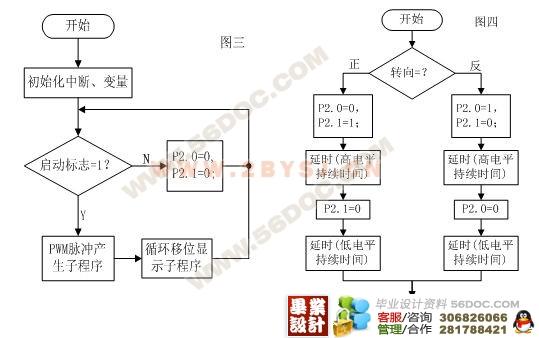 技术的h型桥式驱动电路