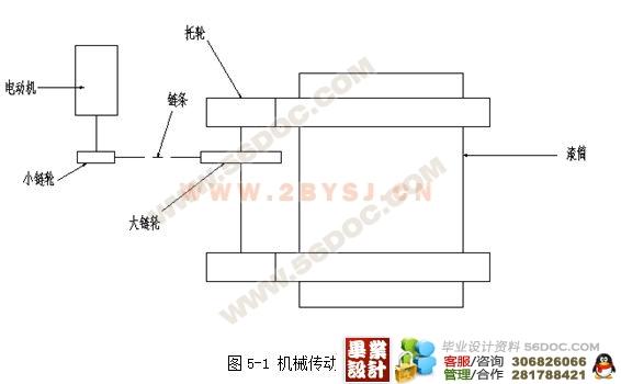 铸造公司q3110滚筒式抛丸清理机的设计(总装,滚筒及传动机构设计)